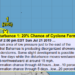 Hunker Down for Hurricane Chantal?